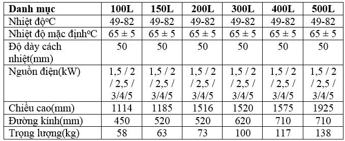 Bình nước nóng kết hợp điện 100 ~ 500L - 200789