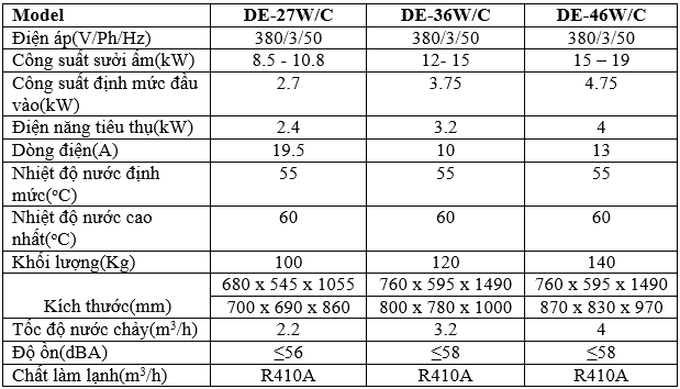 Máy bơm nhiệt không khí Deron DE-27, 36, 46W/C - 200437